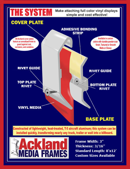 Ackland Display Frame For Billboard Banners Chevymall