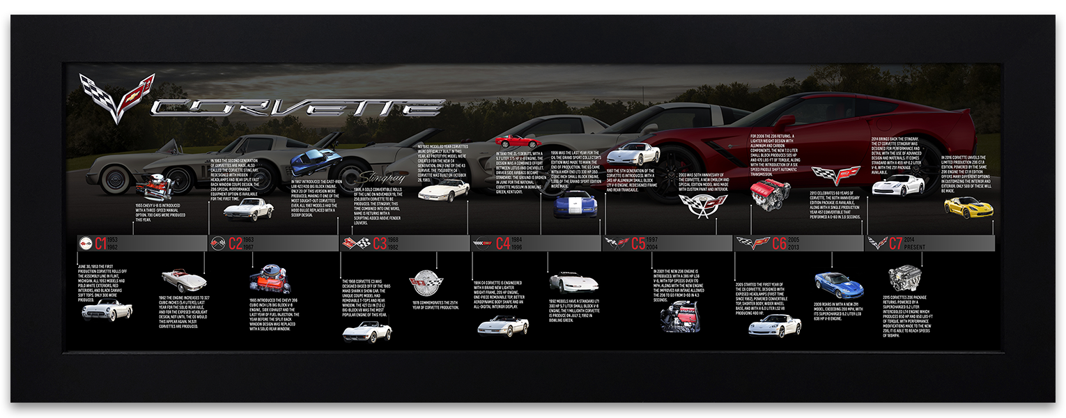 100 Years of Chevrolet Advertising A Timeline  Special